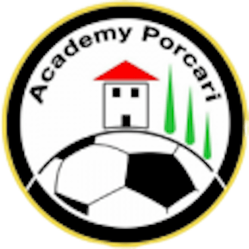 Academy Porcari