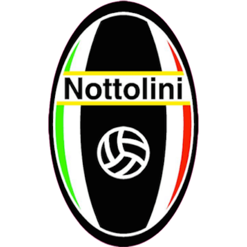 Nottolini Volley